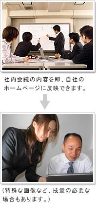 社内会議の内容を即、自社のホームページに反映できます。(特殊な画像など、技量の必要な場合もあります。)